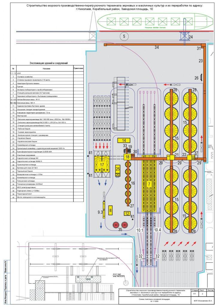 ГП. Схема терминала2