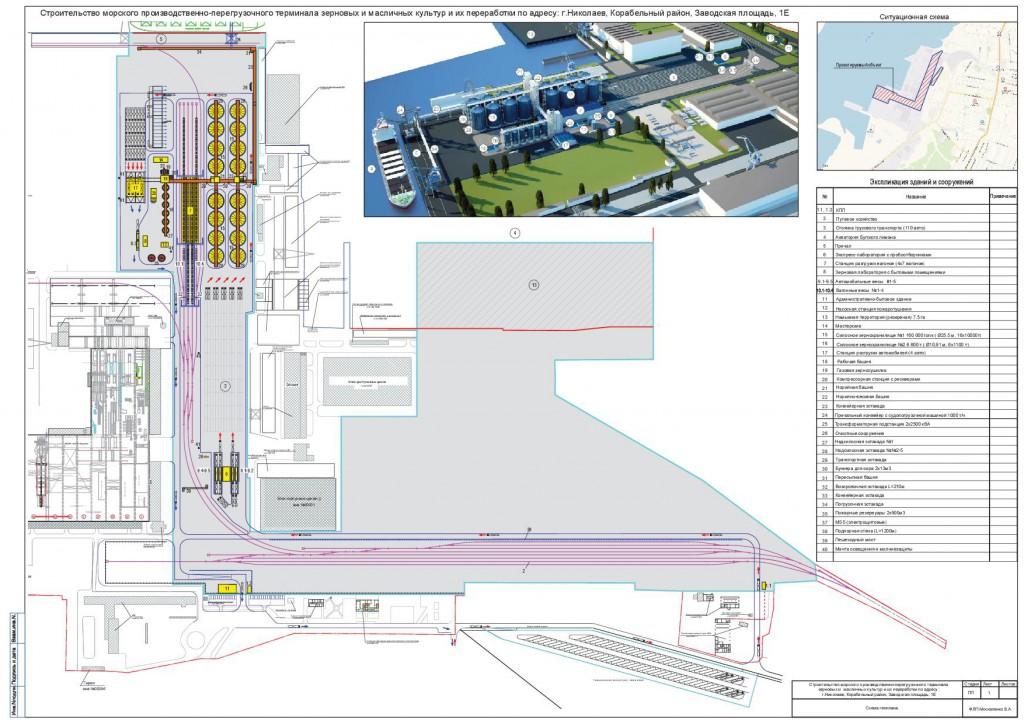 ГП. Схема терминала1